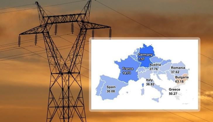 Българската индустрия работи на загуба заради рекордните цени на тока, бизнесът се готви за протест