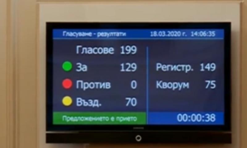 Депутатите приеха Закона за извънредното положение на първо четене