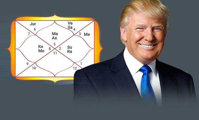 Кой ще бъде 46-ият президент на САЩ?