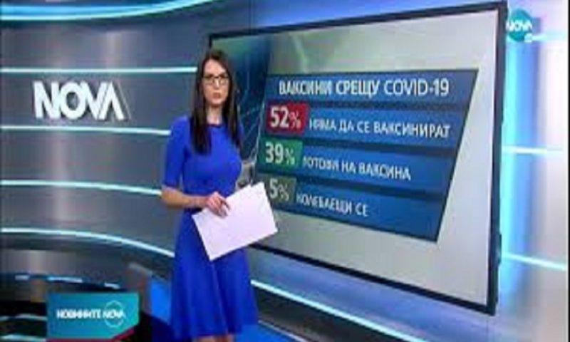 """""""Афис"""": 52% от българите не искат да се ваксинират или ще изчакат"""