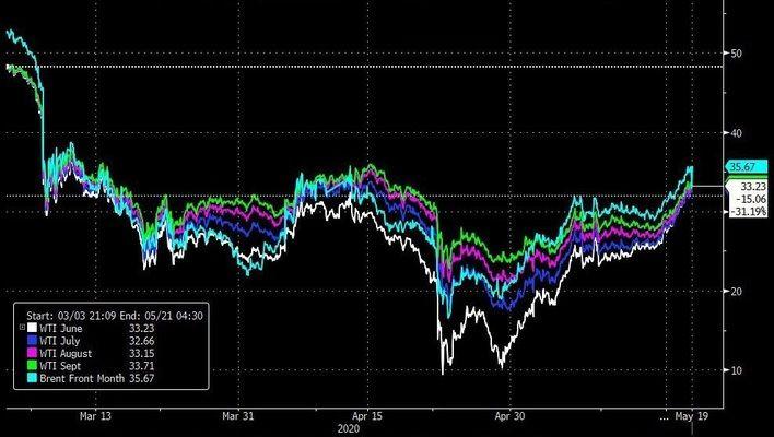 Петък, 26 февруари – Лош ден за финансови спекулации